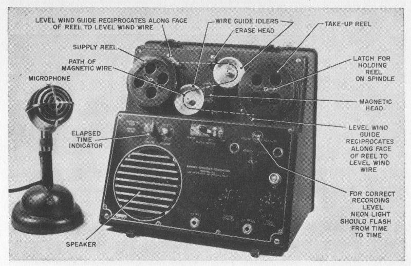 A wire recorder, a nifty analog recording technology predating tape recorders.